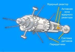 Kosmos-954