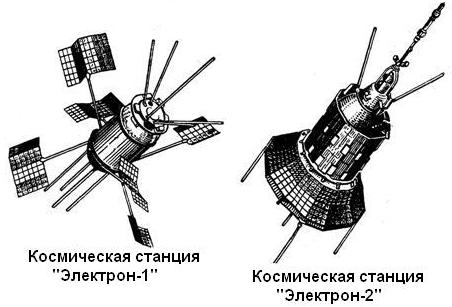 sputniki-22Elektron22