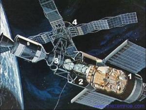 Вторая экспедиция на американскую орбитальную станцию «Скайлэб»