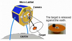 Японские искусственные спутники Земли